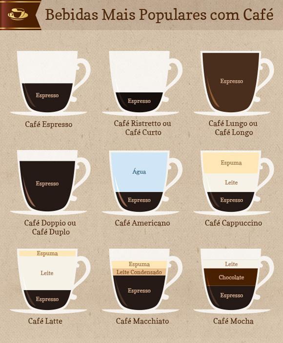 infografico-cafe5